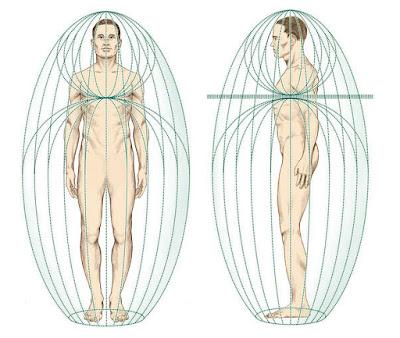 خيوط الطاقة مجموعة من خطوط أو سلاسل مجال الطاقة البشرية التي تخترق الجسم و تتجمع فى شاكرا القلب بتحديد. ويمرون عبر الصدر والظهر. كل سلسلة حوالي سنتيمتر واحد او اقل فى العرض. الأوتار الأقرب إلى الجسم هي الأقوى والأكثر كثافة