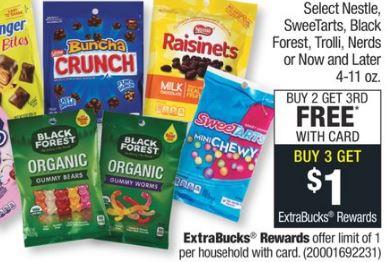CVS Easter Candy deals