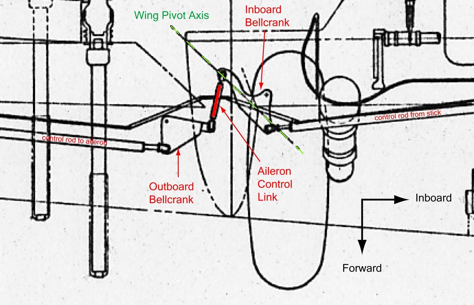 U S Navy Aircraft History Grumman Sto Wing Redux