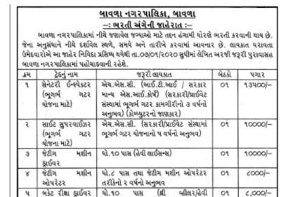 Balva Nagarpalika Recruitment for Various Posts 2019