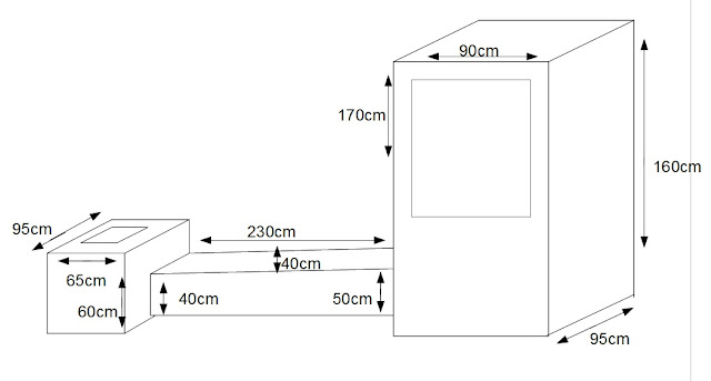 Slow-Smoking Smokehouse Dimensions