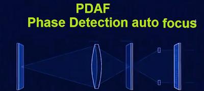 ماهي تقنية التركيز التلقائي للكشف عن الطور (PDAF) في الهواتف الذكيّة