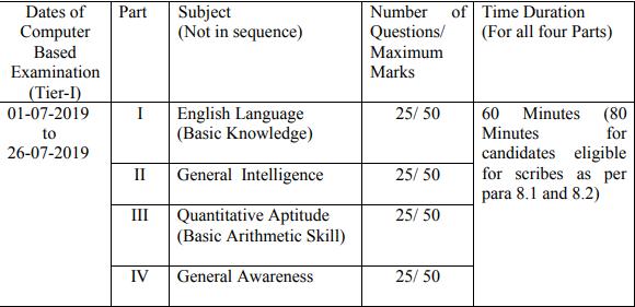 SSC CHSL 2019: PA/SA,DEO,LDC Posts-Notification, Vacancy, Exam Date, Eligbility, Application