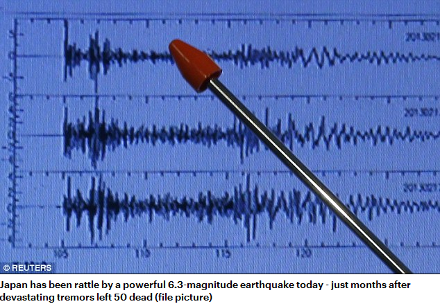 Earthquake Prediction: BREAKING NEWS: Japan is rattled by powerful