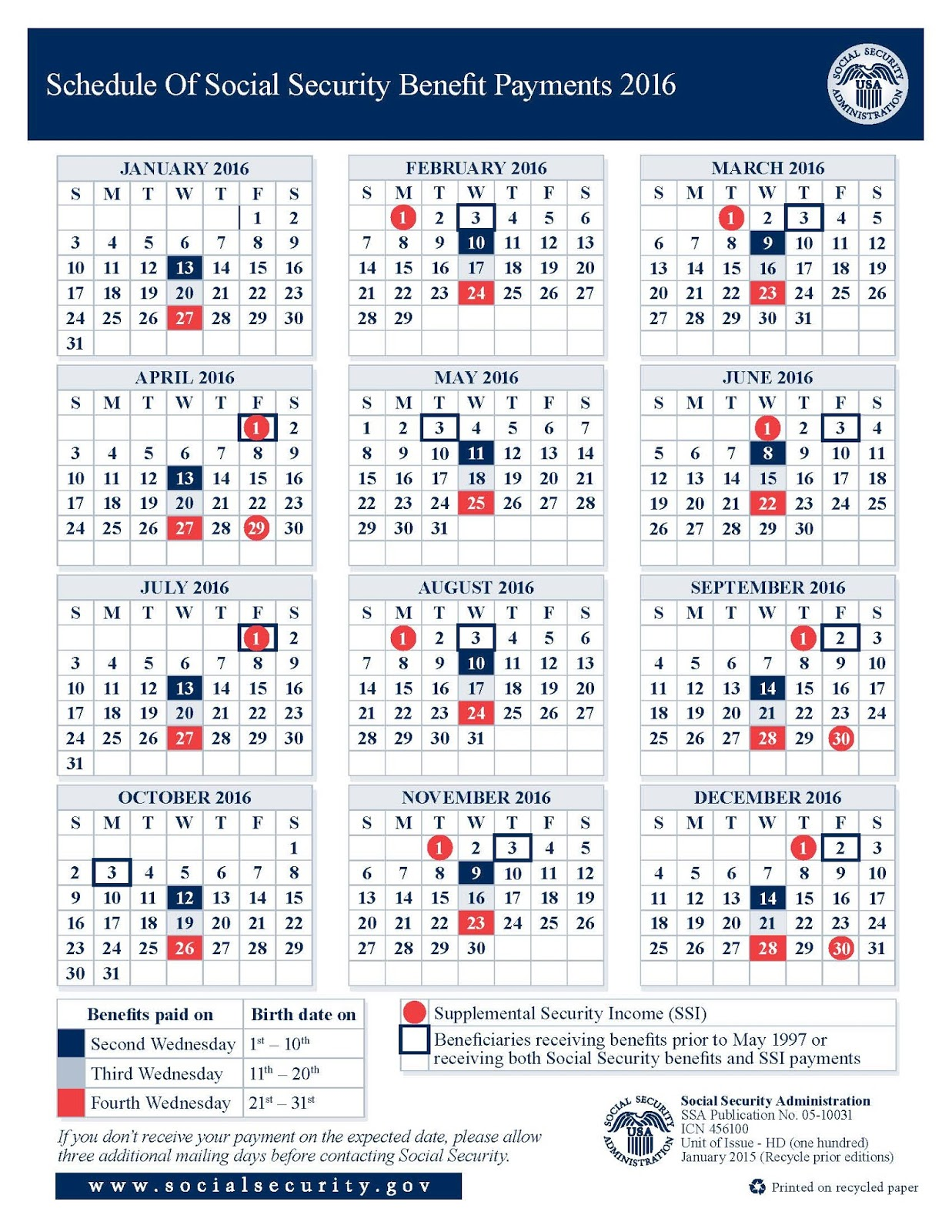 Government Assistance Resources Schedule Of Social Security Benefit Payments