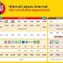 3 Cara Transfer Kuota Indosat ke Nomor Lain (Sesama)