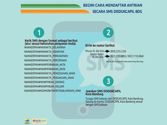 Nomor Layanan SMS untuk Antrean Pelayanan Dokumen Kependudukan di Disdukcapil Kota Bandung