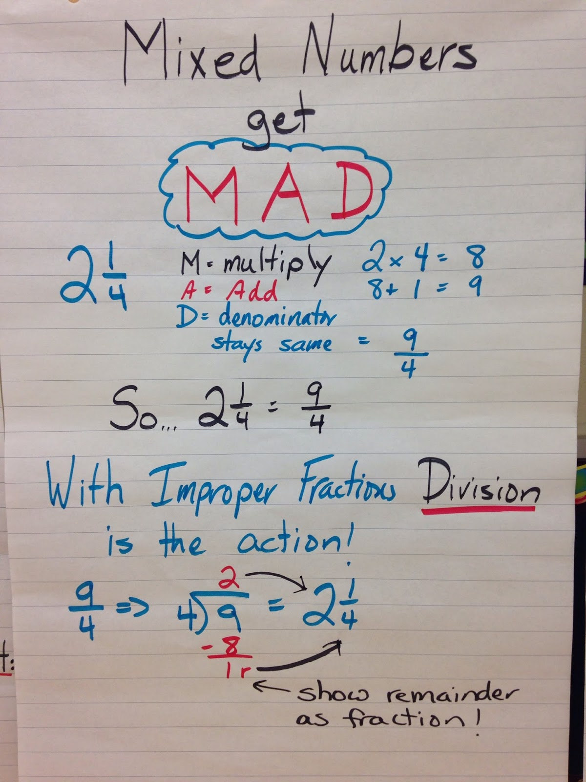 Comparing Mixed Numbers And Improper Fractions Grade 6