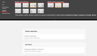 Настройка шаблона блога