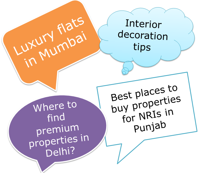 Real Estate India Blog Marketing