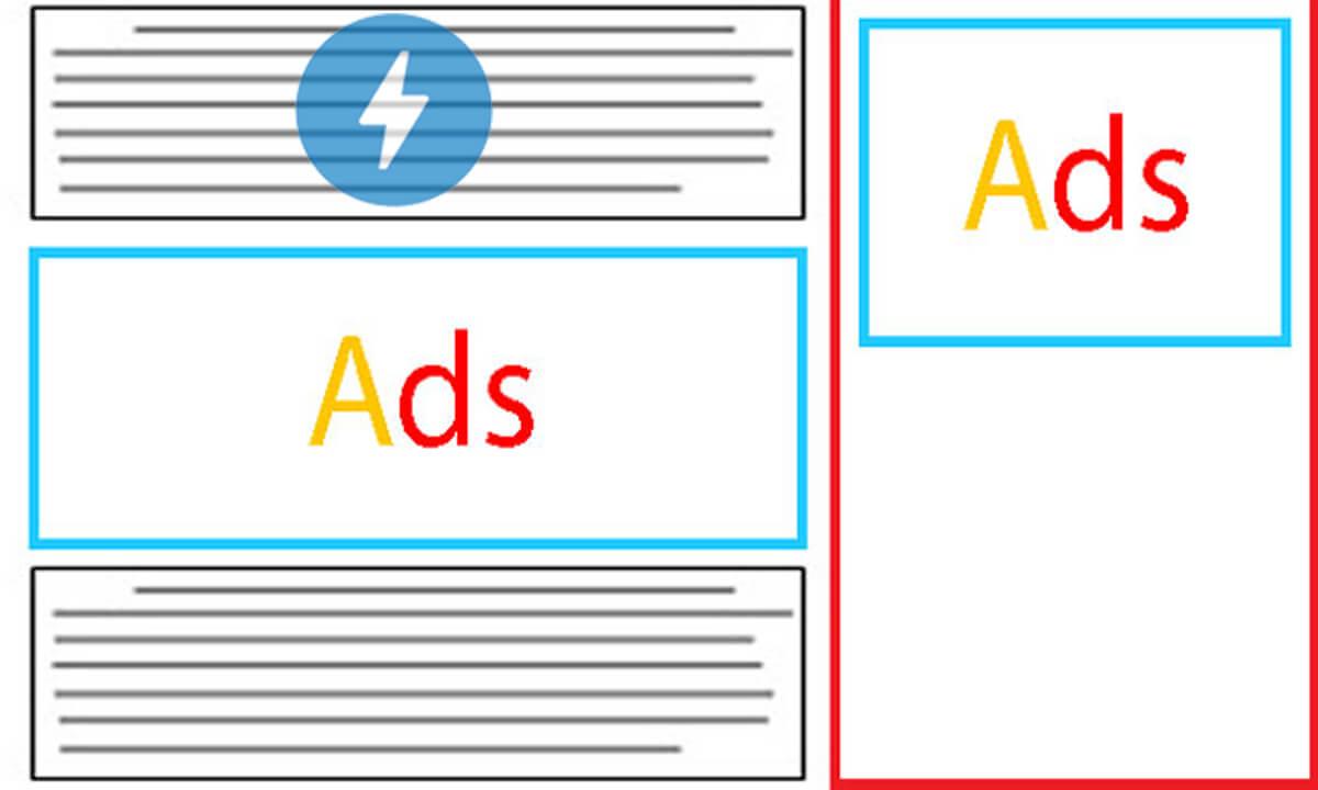 Cara Pasang Iklan di Tengah Postingan Otomatis Versi AMP