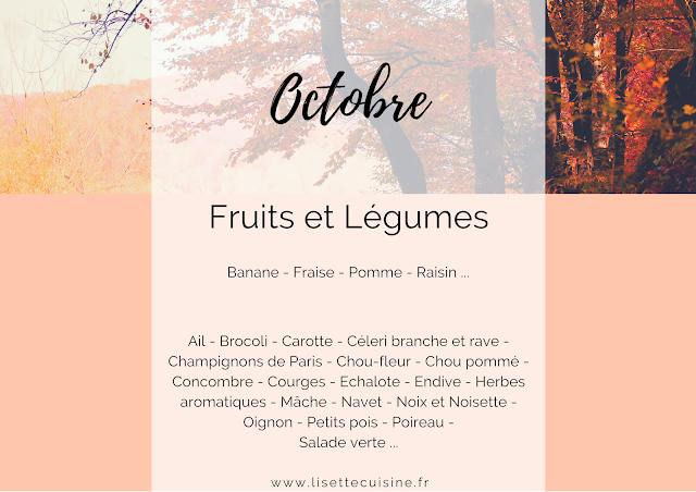 Les fruits et légumes d'octobre