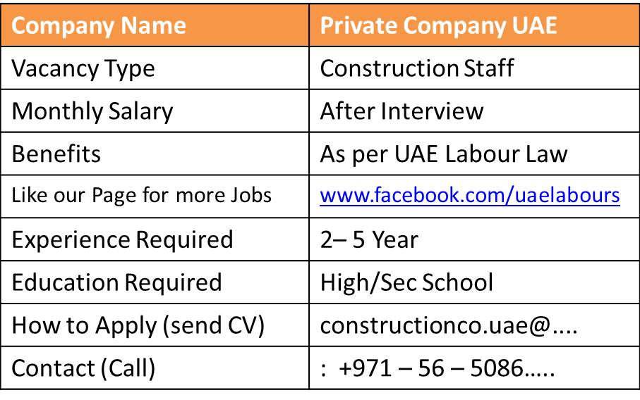 We UAE Labours offering Free New Jobs inwards Dubai to our visitors Across Globe Construction Staff For Dubai