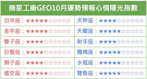 【摘星工廠GEO】2018年10月星座運勢預報