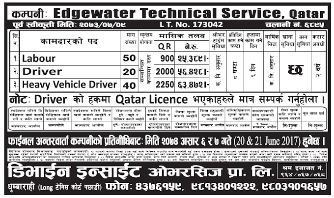Jobs in Qatar for Nepali, Salary Rs 63,472