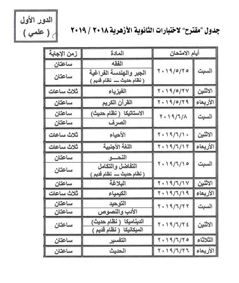 جدول امتحانات الثانوية الازهرية 2019 علمى -  السبت 25 مايو، وتنتهي يوم الأربعاء 26 يونيو