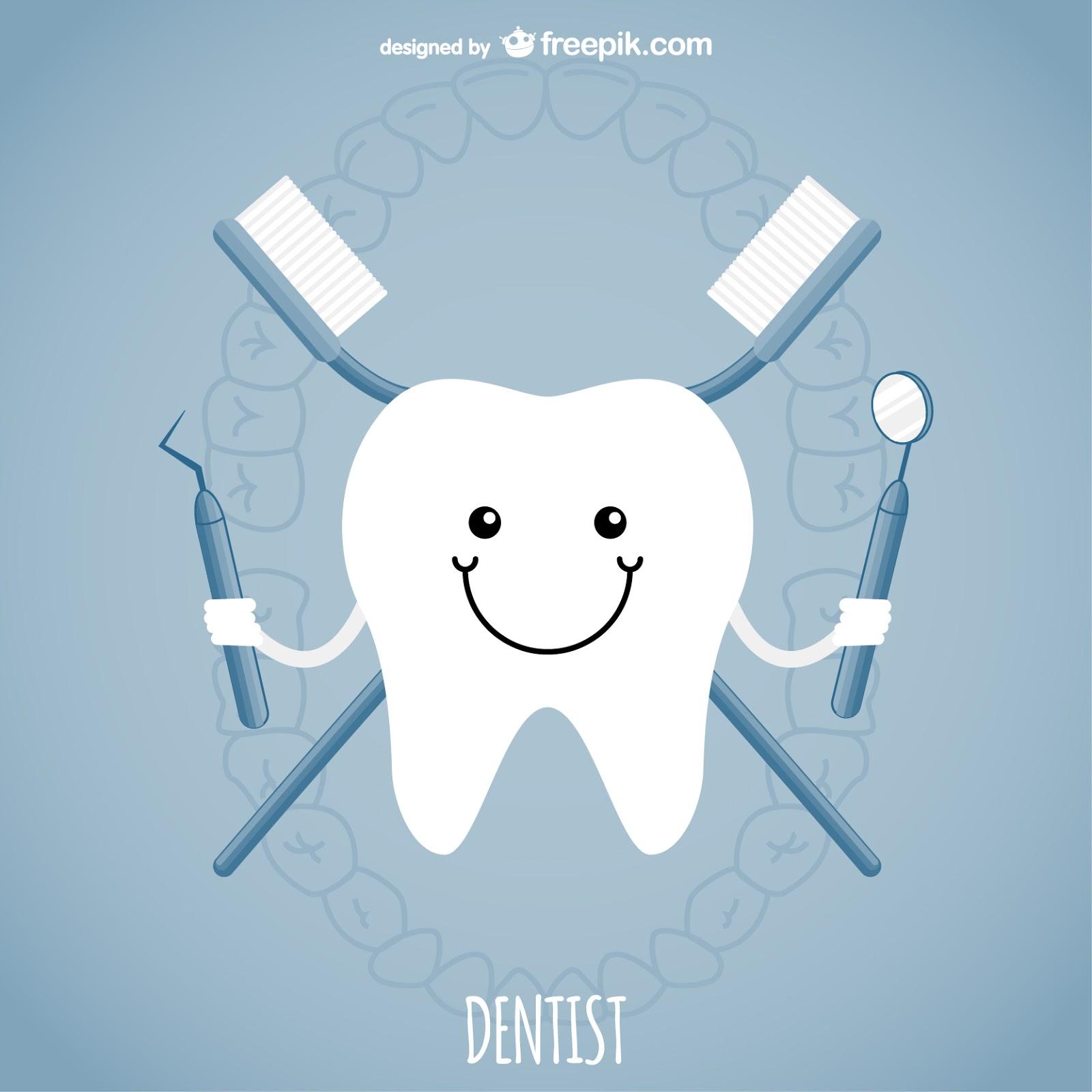 Marketing Untuk Meningkatkan Pengunjung Klinik Dokter Gigi anda - Global Estetik Dental Care