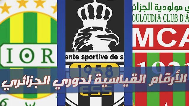 الأرقام القياسية لدوري الجزائري