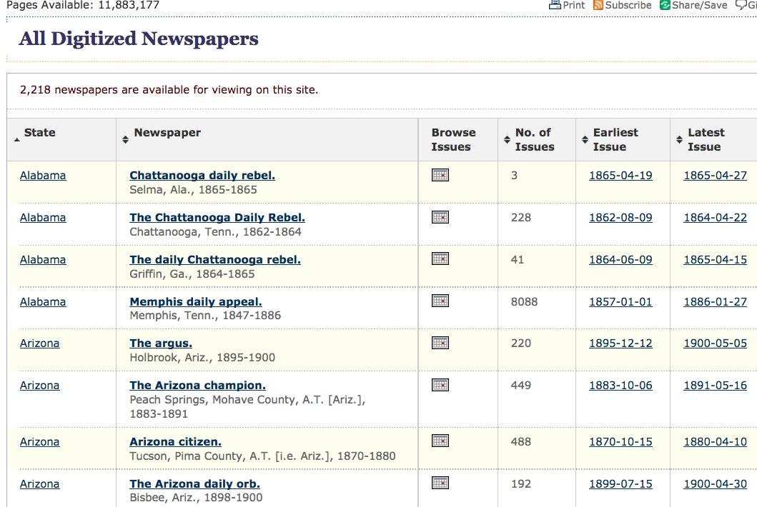 Genealogy dating sites