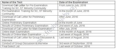 sbi upcoming clerk po exams calendar released 2016 2017