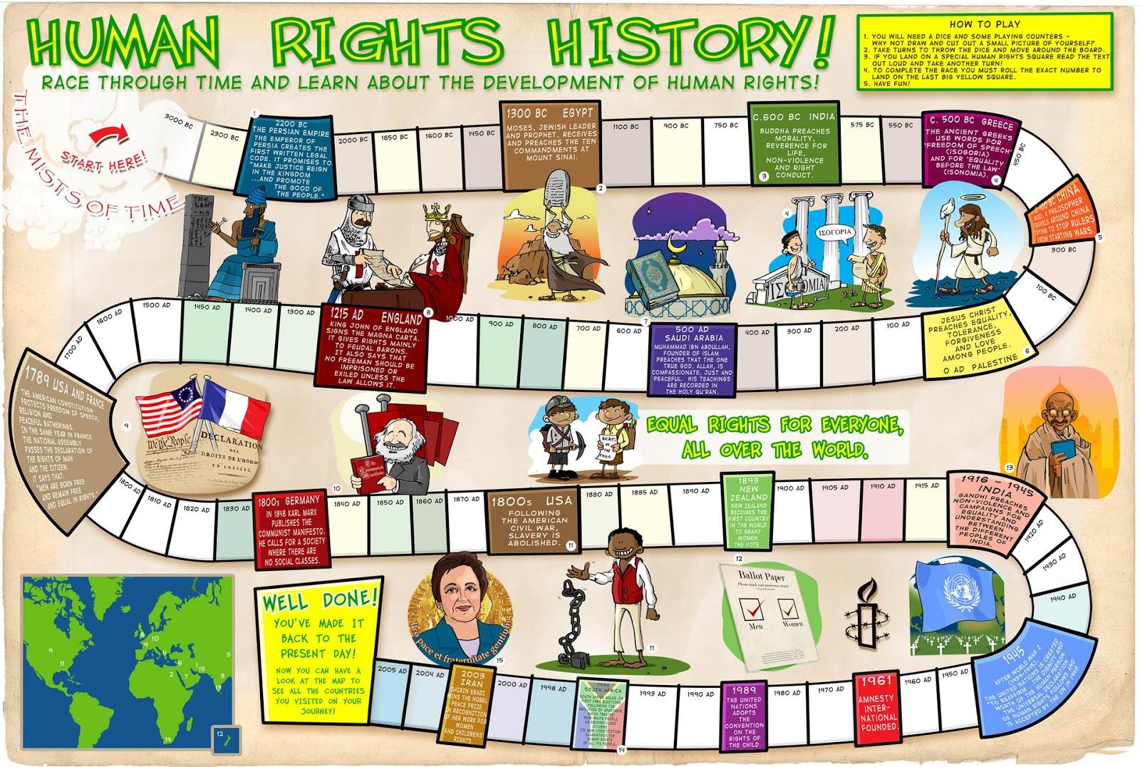 December 10th - International Human Rights Day