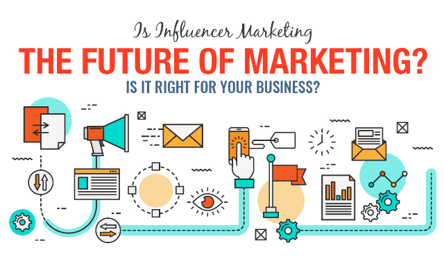 Is Influencer Marketing the Future of Marketing