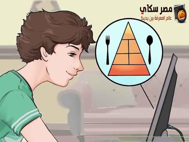 كيف يتم إستعمال الهرم الغذائي لإنقاص الوزن ؟ Food pyramid