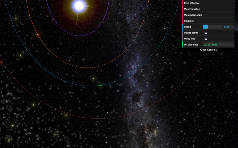 Asterank 3D : Interactive map to track asteroids and calculate their