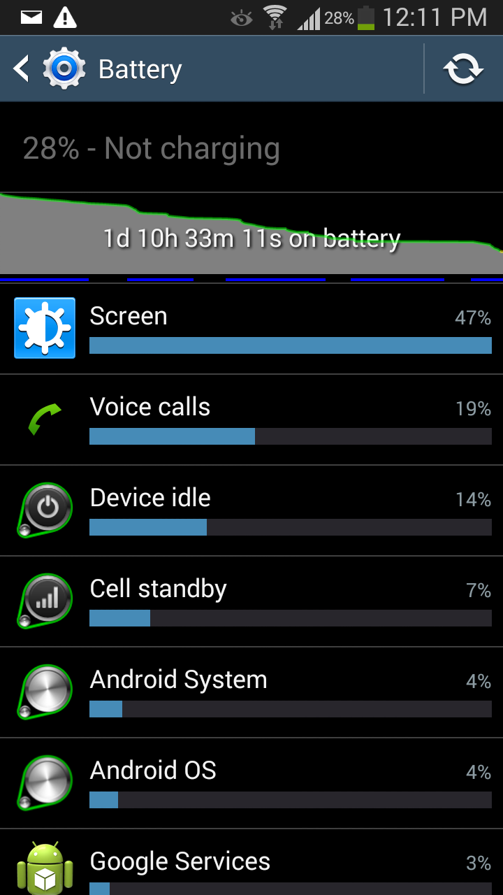 How to improve Samsung Galaxy S3 battery life?