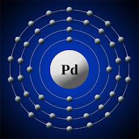 Paladyum atomu ve elektronları