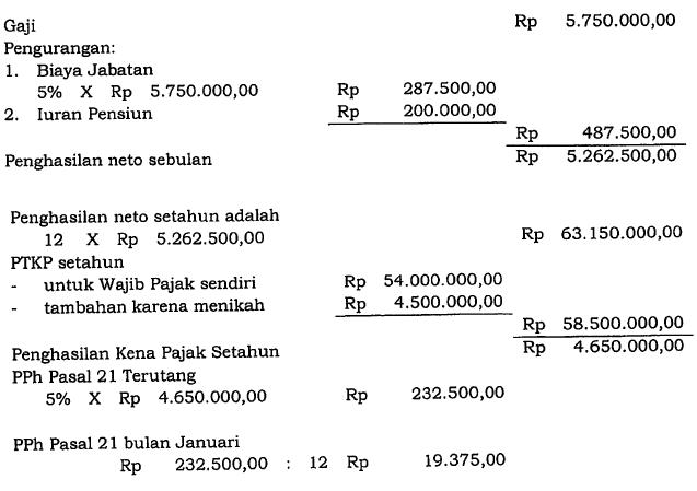 Contoh Perhitungan Pph 21