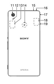 usb cable layout with Free Pdf Sony Xperia M4 Aqua User on What Does Rj Mean as well 195679 additionally Quickspecs proliant DL180G6 further 9 Pin Vga Wiring Diagram in addition 113666.