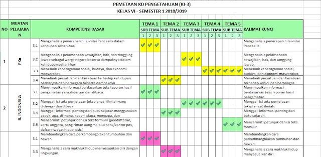 Pemetaan Kd Kelas 6 Kurikulum 2013 Revisi Terbaru 2018