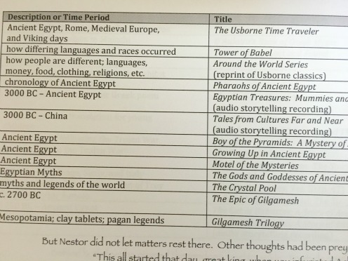 Timeline of Classics, a history-based booklist
