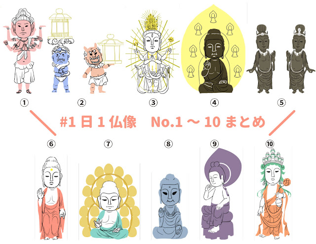 1日1仏像イラスト1~10