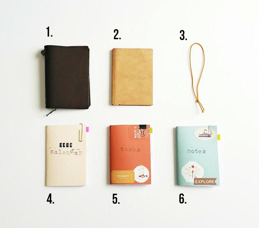Traveler S Notebook Calendar Inserts : Traveler s notebook passport size planner setup seaweed