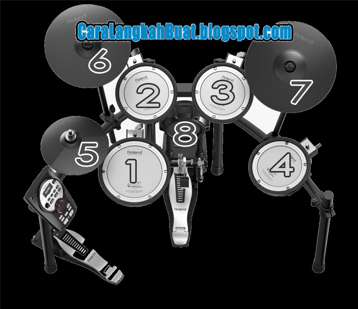 How to Edit Roland TD Drum Sound Easily - Cara Langkah buat
