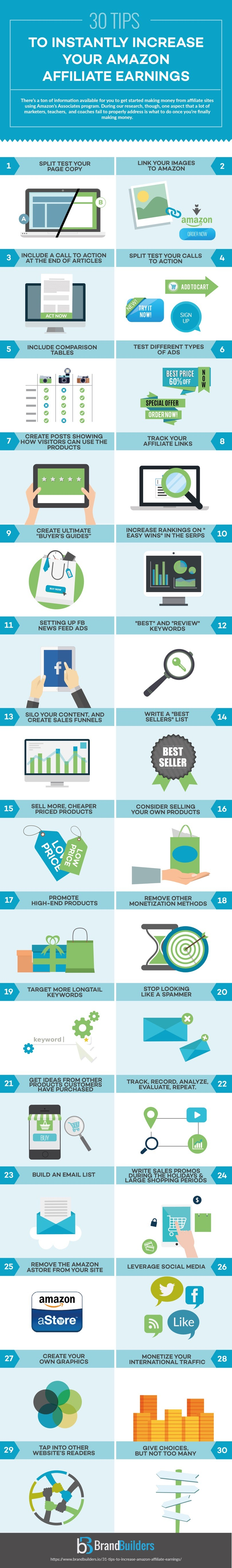 30 Easy Ways to Increase Your Amazon Affiliate Earnings - #Infographic