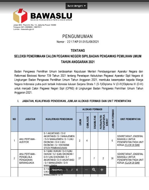 Lowongan Kerja CPNS Badan Pengawas Pemilihan Umum Tahun Anggaran 2021