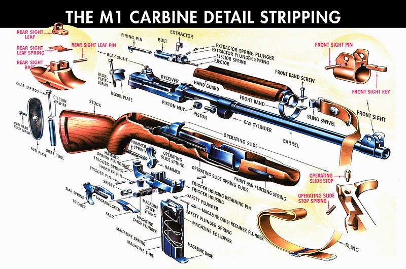 M1 garand Manual Pdf