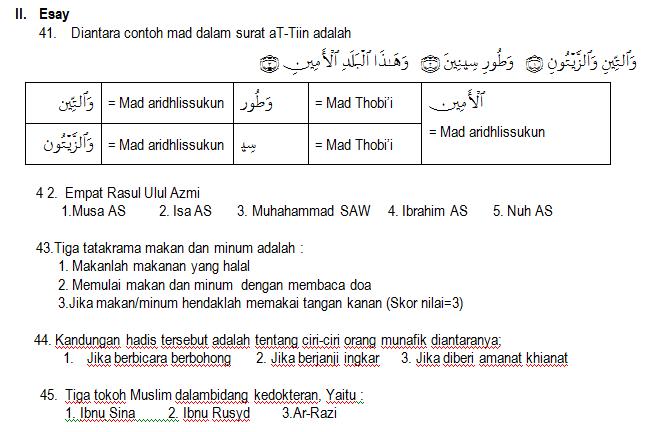 Soal Dan Jawaban Latihan Ukk Pat Pai Pendidikan Agama Islam Kelas 8 Viii Pendidikan Kewarganegaraan Pendidikan Kewarganegaraan