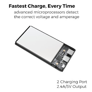 Lumina 10000 mAh Ultra Compact - Amazon Canada black friday 2017
