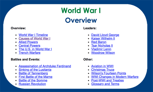 Extended Information about World War I