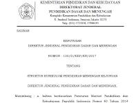 Struktur Kurikulum SMK Terbaru Tahun 2017