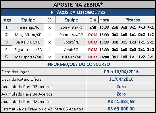 LOTOGOL 782 - PALPITES / PITÁCOS DA ZEBRA 01