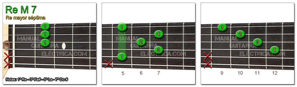 Acordes Guitarra Re mayor Séptima - D M 7