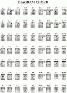 Chord Andra And The BackBone Kau Yang Tercantik