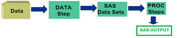 IBM MAINFRAME FORUM: SAS in Mainframes(z/Os) Tutorial with