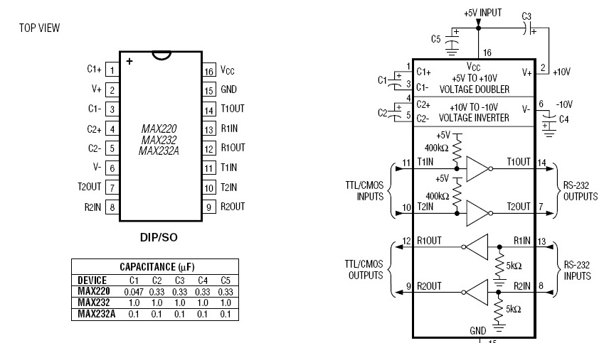 Dictionary of Electronic Components: MAX220
