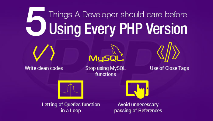 php all versions